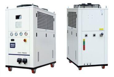 CW7900 vízhűtő